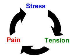 tension_circle